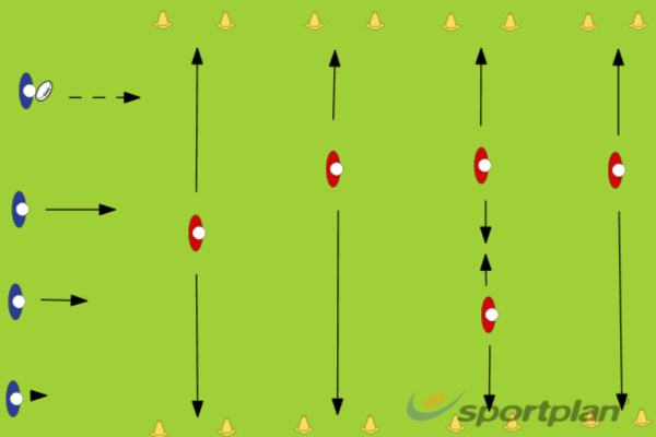 Beat the Lateral Defenders - (Think football table)Decision makingRugby Drills Coaching