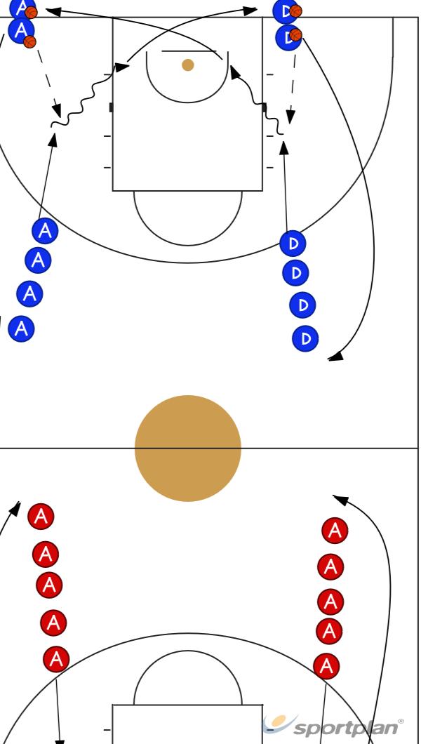 Continous shot, 1-1 drill1 v 1Basketball Drills Coaching