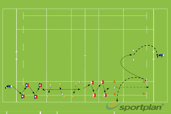 Test DrillPractices for JuniorsRugby Drills Coaching