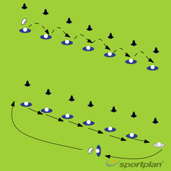 Line Pass and runTag RugbyRugby Drills Coaching