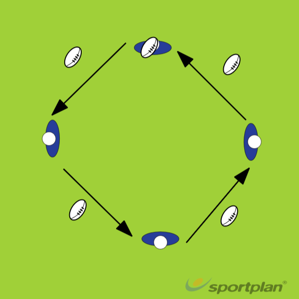 Pass backTag RugbyRugby Drills Coaching