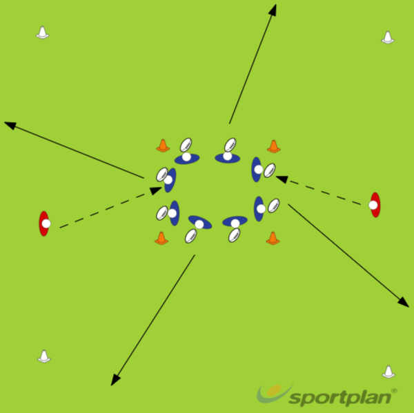 Tag TeamTag RugbyRugby Drills Coaching