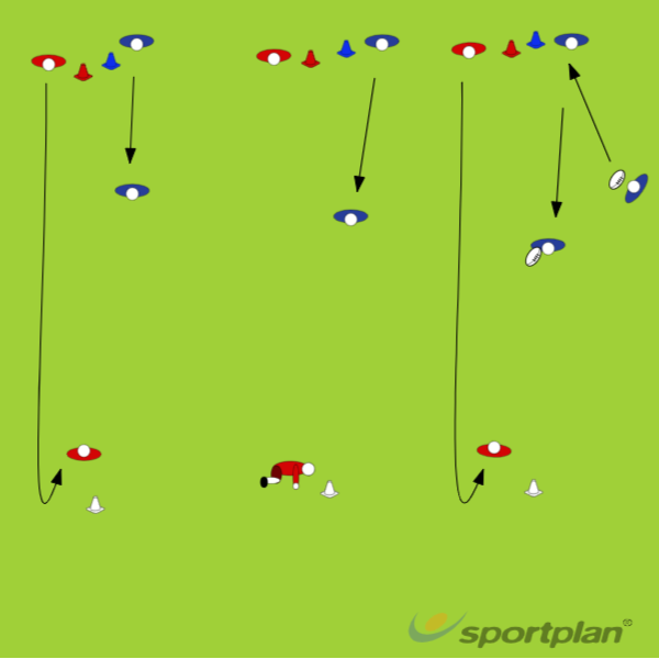 3 v 2 Decision Making Attacking DrillRugby Drills Coaching