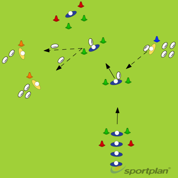 2st DrillRugby Drills Coaching