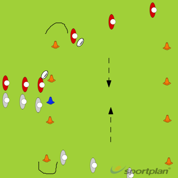 Defense and Attack drillRugby Drills Coaching