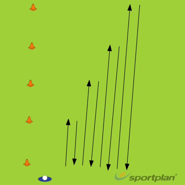 Fitness exerciseRugby Drills Coaching