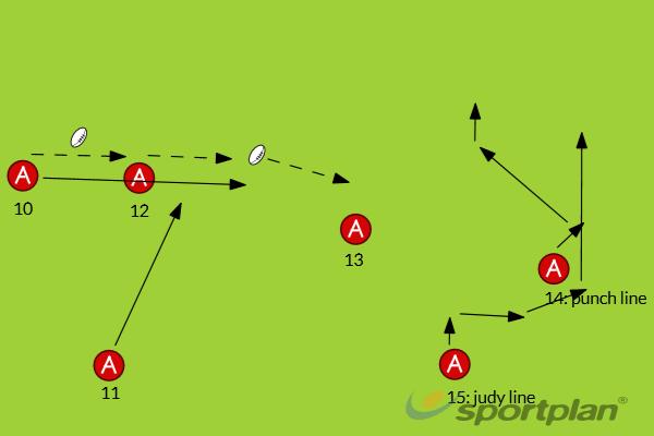 Onesies Twosies (1 Loop 2)Rugby Drills Coaching