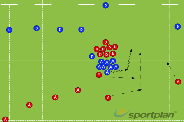 IglooRugby Drills Coaching