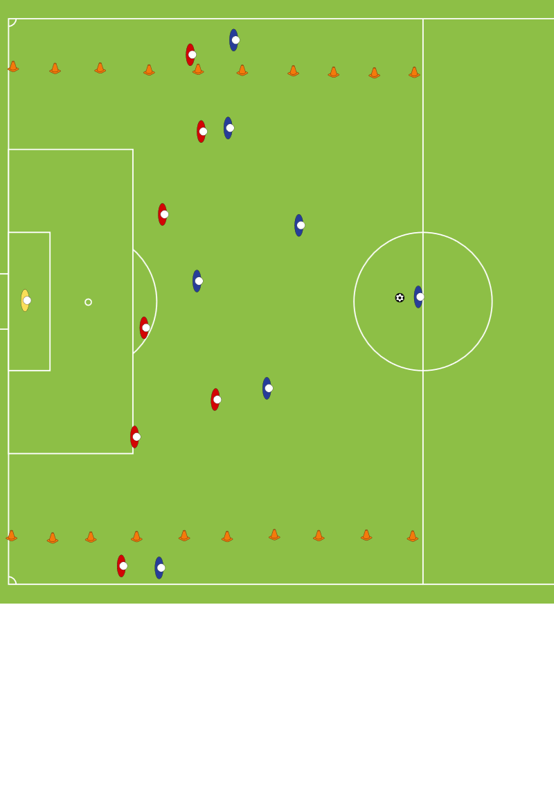 Defending wide areasFootball Drills Coaching