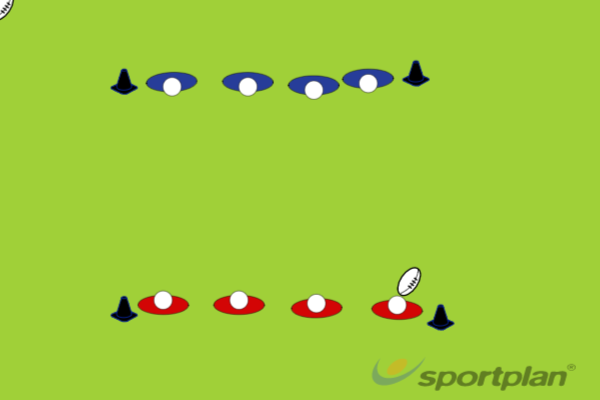 Hand drillRugby Drills Coaching