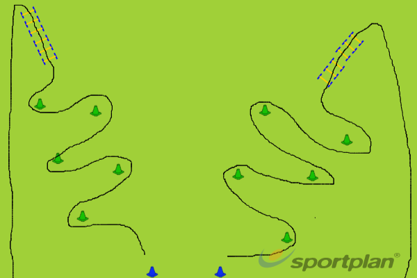 Isolated - FootworkAgility & Running SkillsRugby Drills Coaching