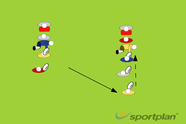 isolated/conditionedRugby Drills Coaching