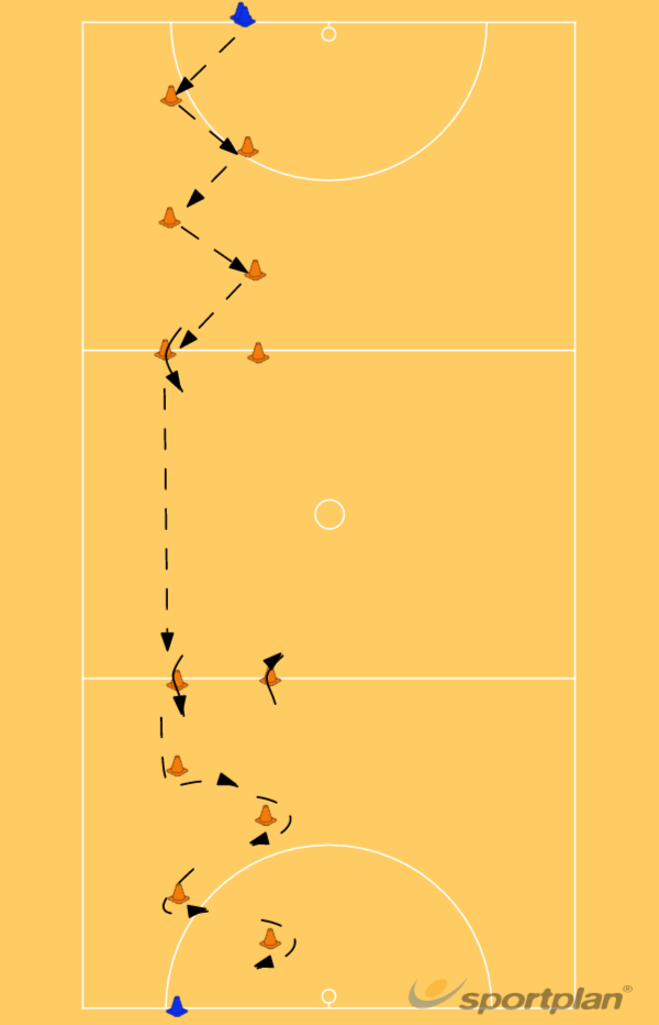 Footwork drillFootworkNetball Drills Coaching