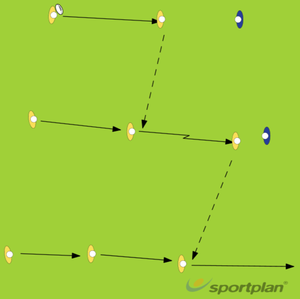3vs2 - 3vs1Decision makingRugby Drills Coaching