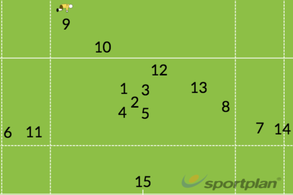 Field Positioning for Open Play 1Match RelatedRugby Drills Coaching