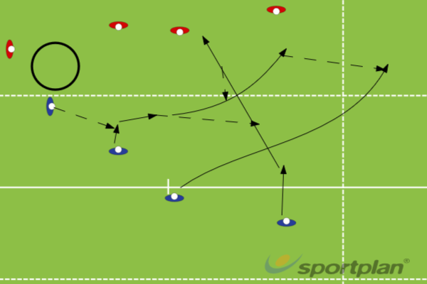 7's switchBacks MovesRugby Drills Coaching
