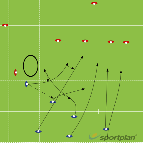 Klunghalv loopBacks MovesRugby Drills Coaching
