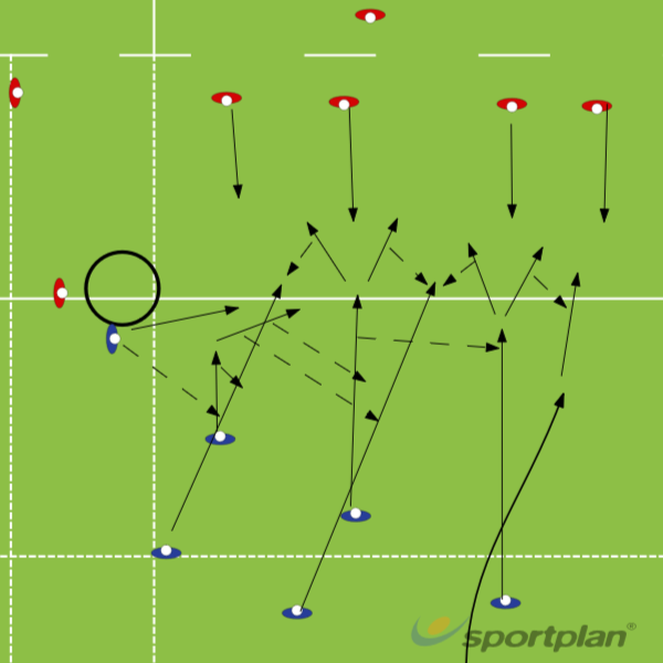 2 line attack, fast situation klungaBacks MovesRugby Drills Coaching