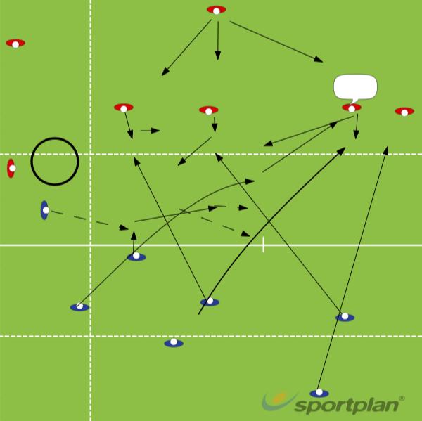 Splitt försvarBacks MovesRugby Drills Coaching