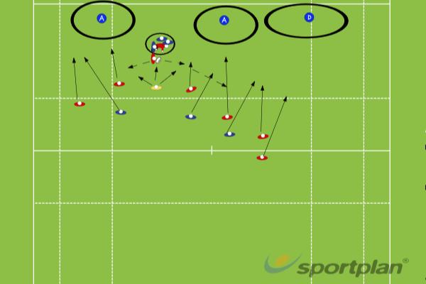 Game planRugby Drills Coaching