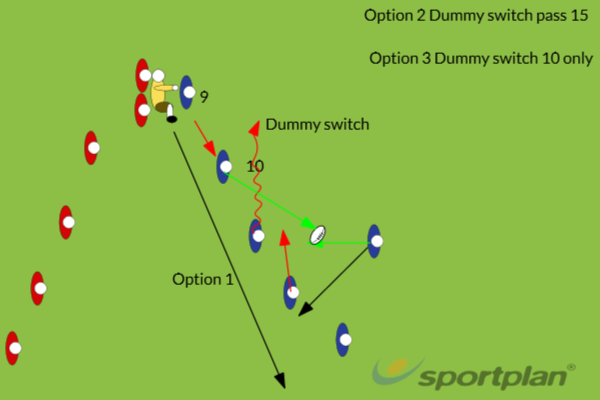 Dummy SwitchBacks MovesRugby Drills Coaching