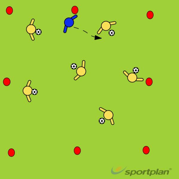 Shark attackDefendingFootball Drills Coaching