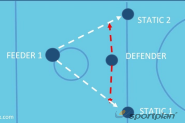 AnticipationDefenceNetball Drills Coaching