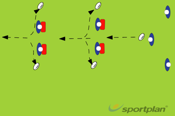 OffloadOff LoadsRugby Drills Coaching