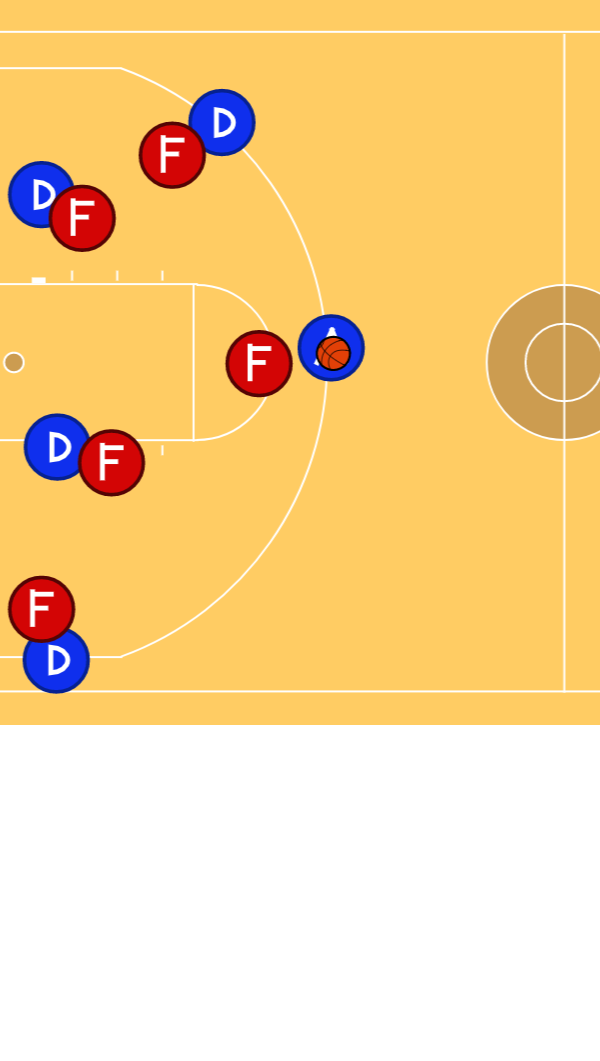 Games - Full court practice - 4th quarter clutch.GamesBasketball Drills Coaching