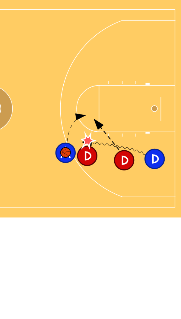 Skill practice - PnR Off/Def - No PassingBasketball Drills Coaching