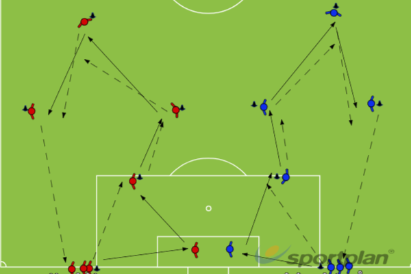 Passing out from back with a pressFootball Drills Coaching