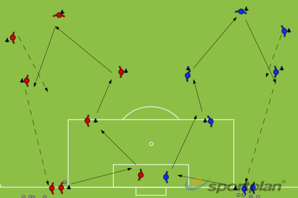 Passing from the back warm upFootball Drills Coaching