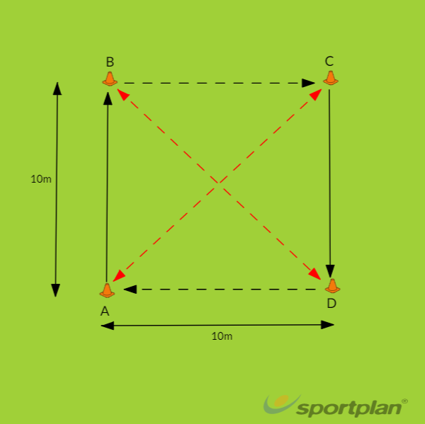 Cone drill warm-upAgility & Running SkillsRugby Drills Coaching