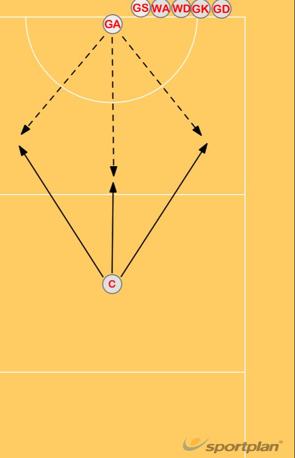 Basic Driving DrillNetball Drills Coaching