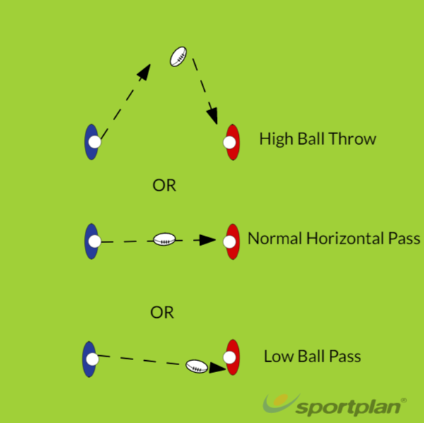 Multi Directional CatchTag RugbyRugby Drills Coaching
