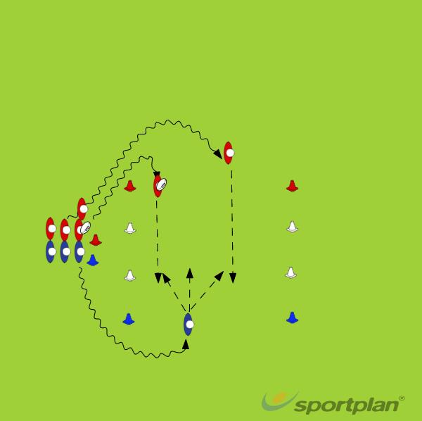 2v1, 3v1 ...Tag RugbyRugby Drills Coaching
