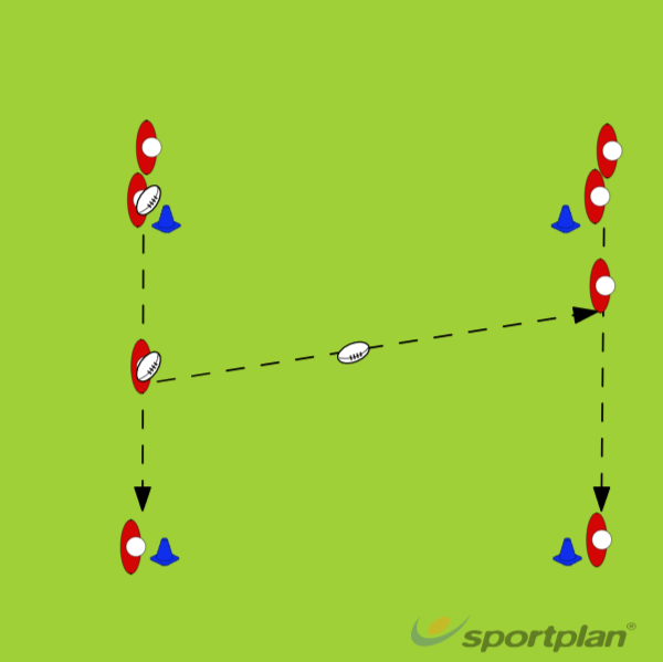 Straight Line Depth Passing DrillTag RugbyRugby Drills Coaching
