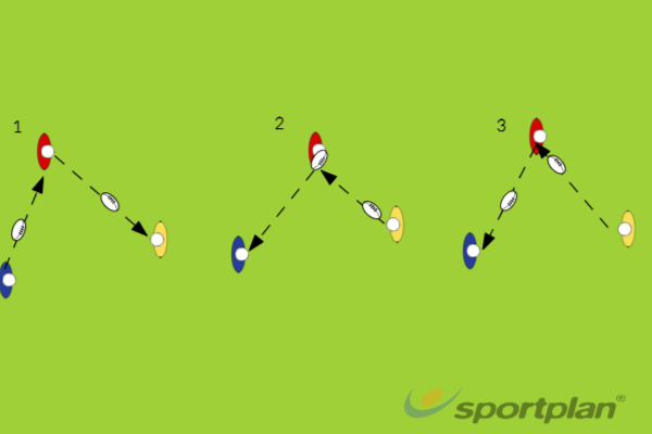 Two Ball Reactive PassingRugby Drills Coaching