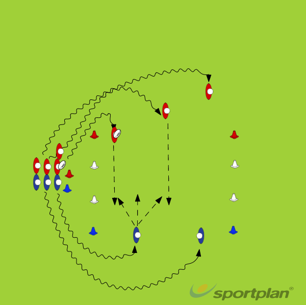 3v2, 3v1, 4v1or2Tag RugbyRugby Drills Coaching