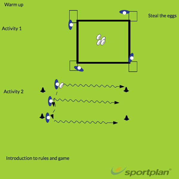 Tag rugby session 2Rugby Drills Coaching