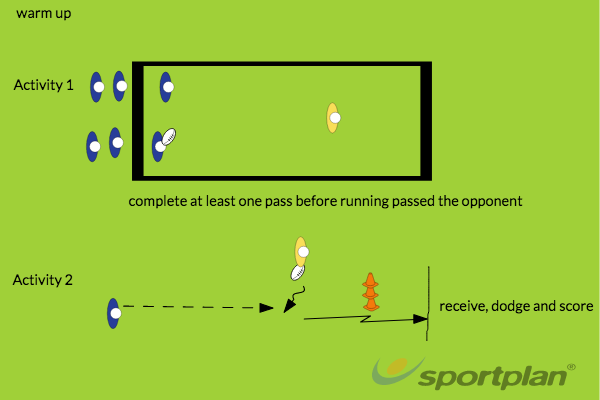 Tag Rugby Session 5 pass/dodge/scoreRugby Drills Coaching