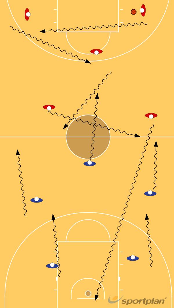 5 a side basketball game.GamesBasketball Drills Coaching