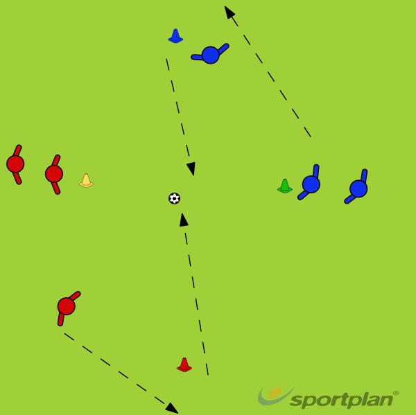 Dribbling race.1 v 1 skillsFootball Drills Coaching