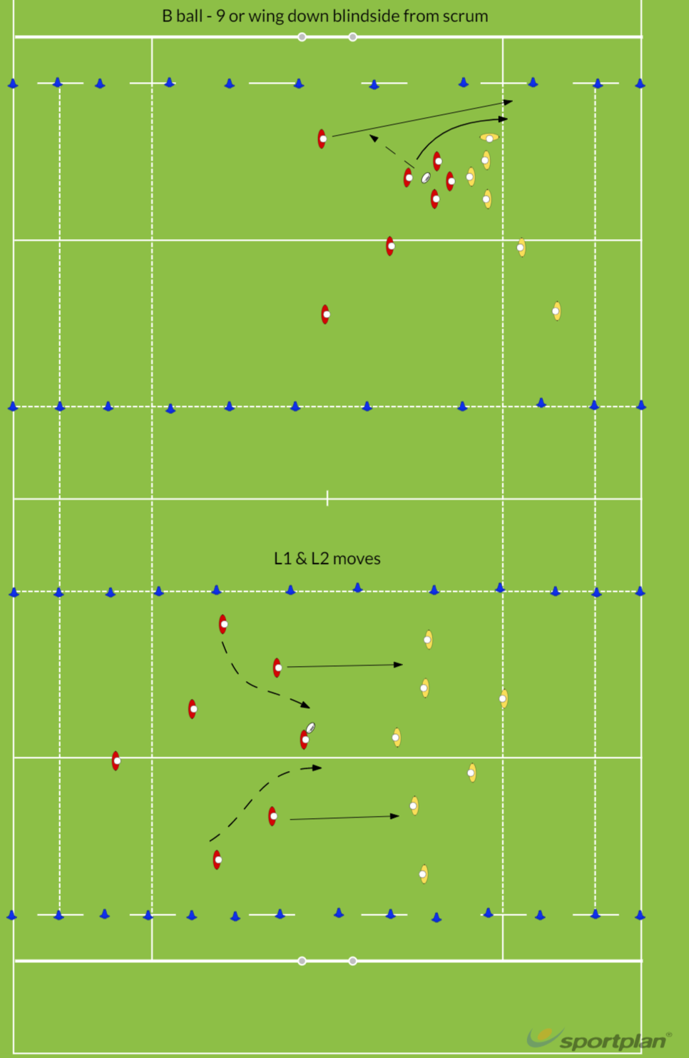 U13 movesRugby Drills Coaching