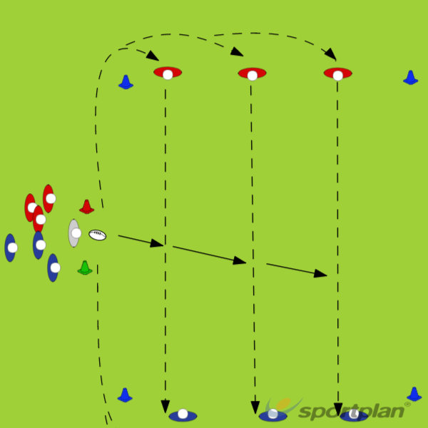 Defensive alignment + basic defenceDefensive PatternsRugby Drills Coaching