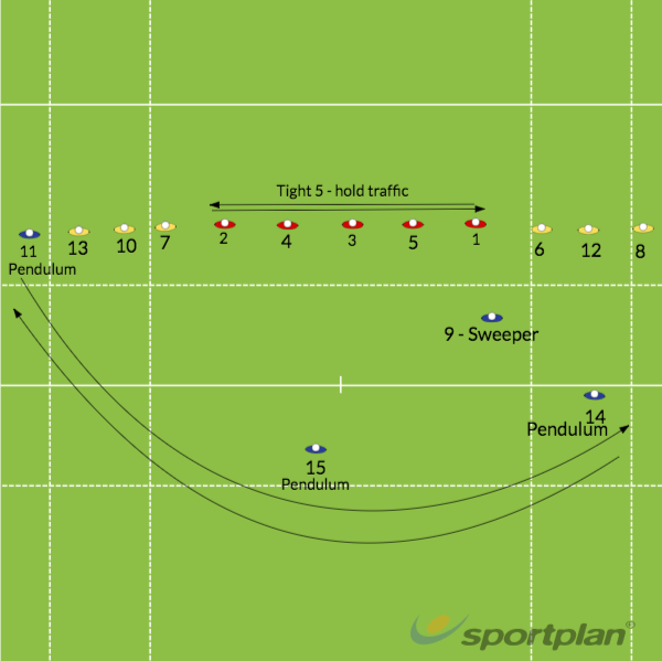Autosave 88271910Defensive PatternsRugby Drills Coaching