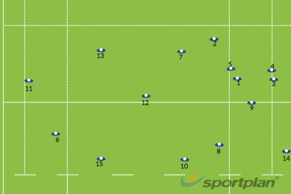 Normal Kick off  formationMatch RelatedRugby Drills Coaching