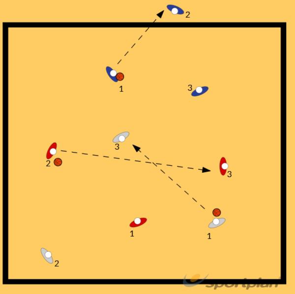 Basketball Passing DrillBasketball Drills Coaching