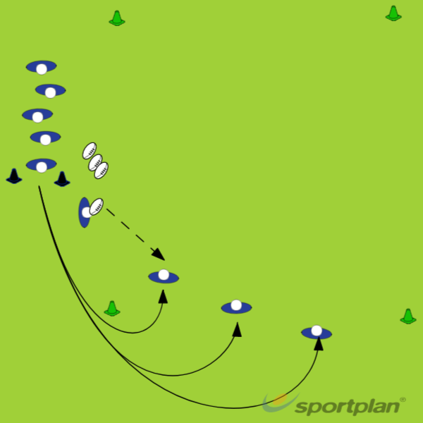 Phase PassingPassingRugby Drills Coaching