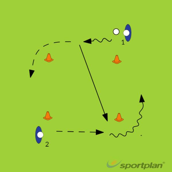 4 Cone Passing DrillPassing & ReceivingHockey Drills Coaching